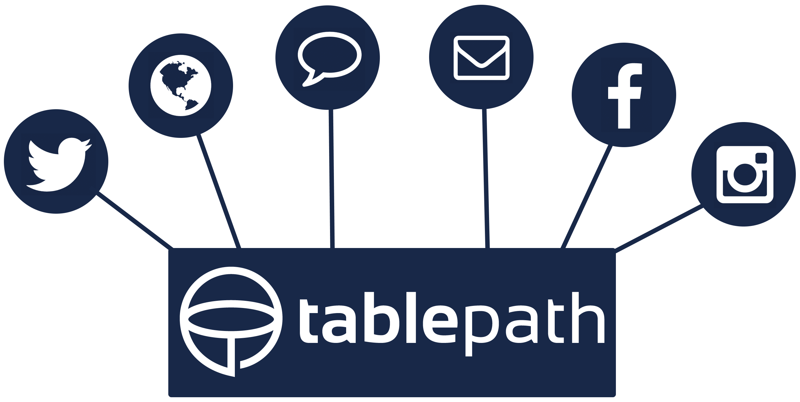 TablePath Marketing